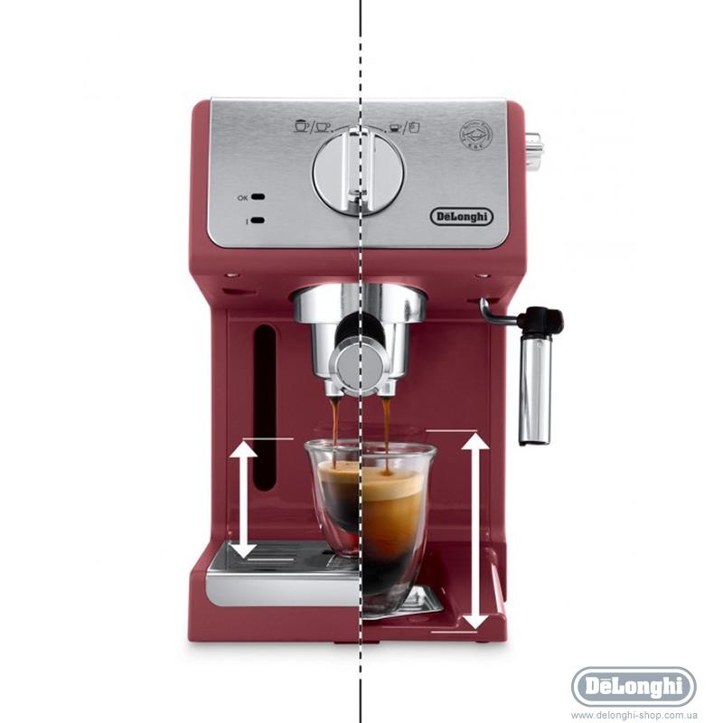 Кофеварка delonghi ecp 33.21 цена